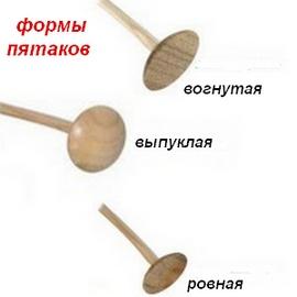 Формы пятаков квоков